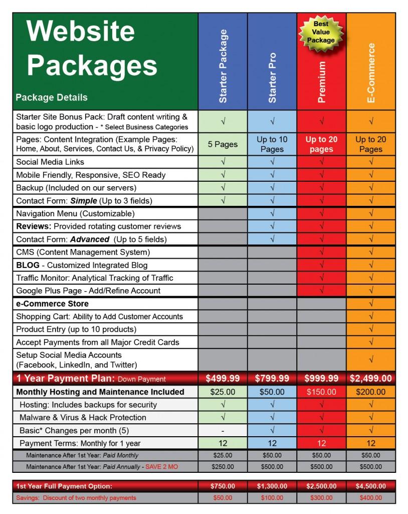website-packages-2016-2-002